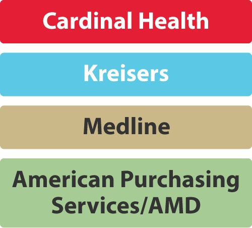 Cardinal Health, Kreisers, Medline, American Purchasing Services/AMD