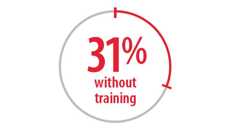31% without training.