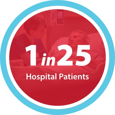 text reading 1 in 25 hospital patients.