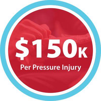 Graphic $150k per pressure injury.