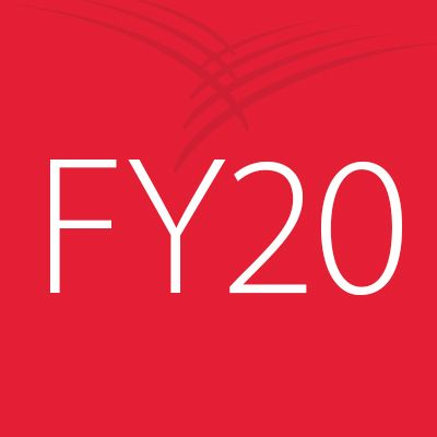 FY20 Cardinal Health wingspan.
