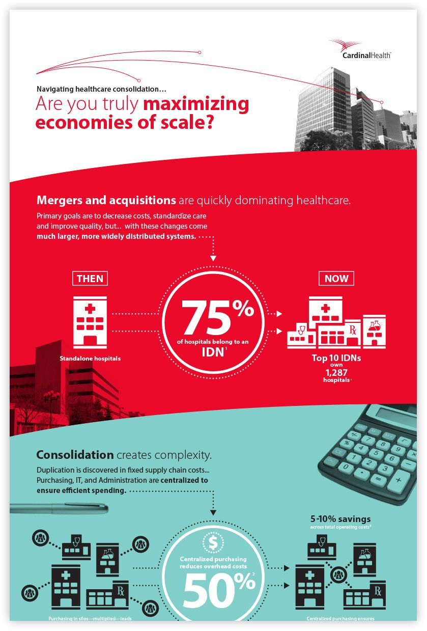 "infographic with title reading ""Are you truly maximizing economies of scale?"""