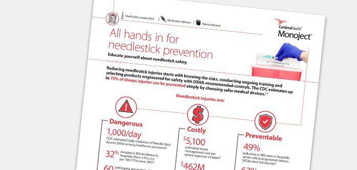Needlestick Prevention Infographic.