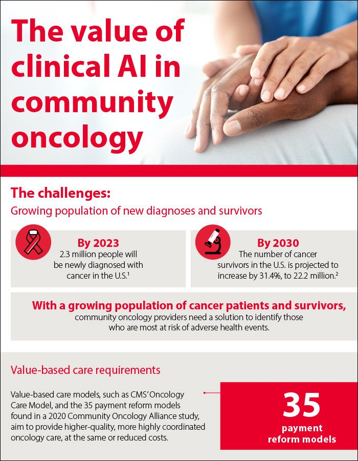 AI in oncology cover page.