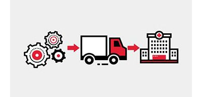 Icon - gears, delivery truck and a hospital.
